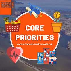 R3F Core Priorities (1)