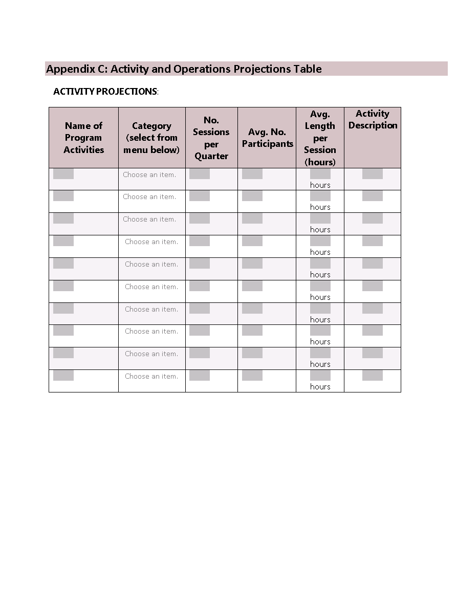 Activity and Operations Projections Table